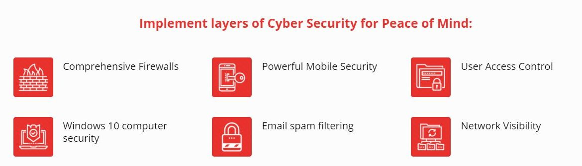 IT Security Cyber Security
